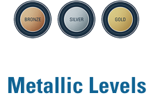 metallic levels