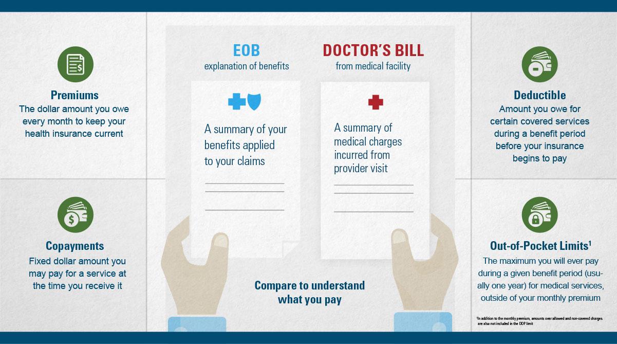 canonprintermx410: 25 Luxury Medical Insurance Deductible ...